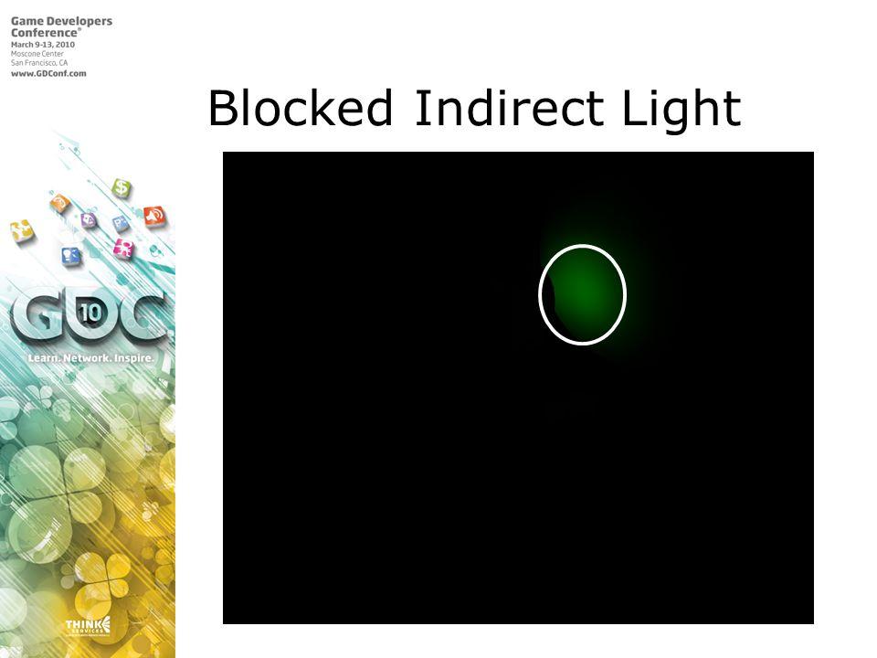 Blocked Indirect Light
