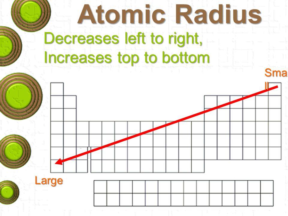 Atomic Radius - Ordering 1) Put the following elements in order of increasing atomic radius: Ca, Ge, Ni, Br A)Ca < Ge < Ni < Br B)Br < Ge < Ni < Ca C)Ca < Ni < Ge < Br