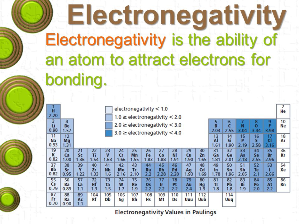 Electronegativity Electronegativity is the ability of an atom to attract electrons for bonding.