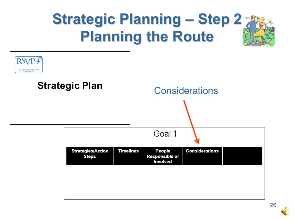 Strategic Planning – Step 2 Planning the Route 25 Goal 1 Strategies/Action Steps TimelinesPeople Responsible or Involved Strategic Plan People Responsible or Involved