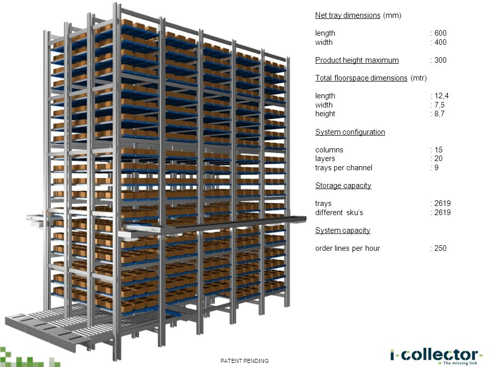 Net tray dimensions (mm) length: 600 width: 400 Product height maximum: 300 Total floorspace dimensions (mtr) length: 12,4 width: 7,5 height: 8,7 System configuration columns: 15 layers: 20 trays per channel: 9 Storage capacity trays : 2619 different skus: 2619 System capacity order lines per hour: 250 PATENT PENDING