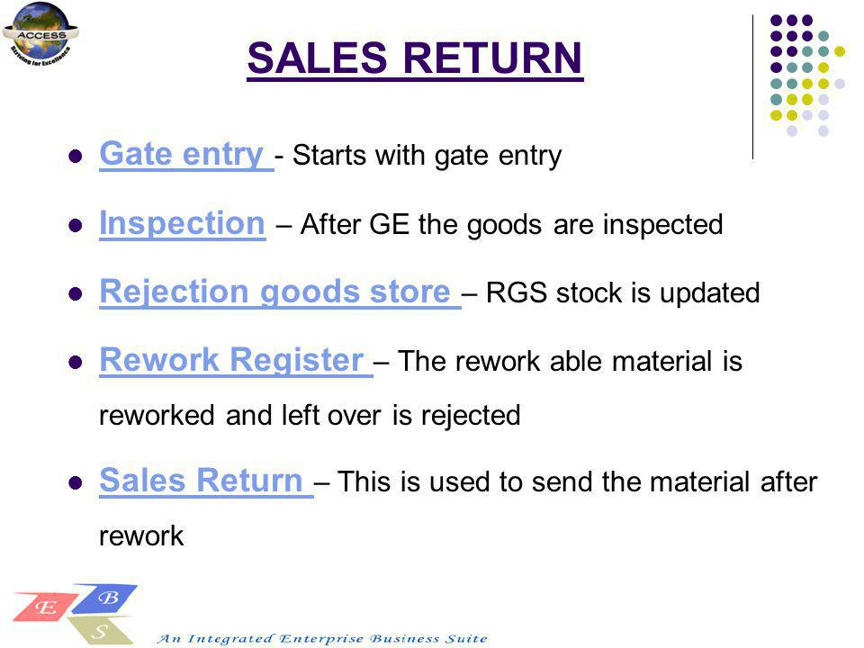 SALES RETURN Gate entry - Starts with gate entry Gate entry Inspection – After GE the goods are inspected Inspection Rejection goods store – RGS stock