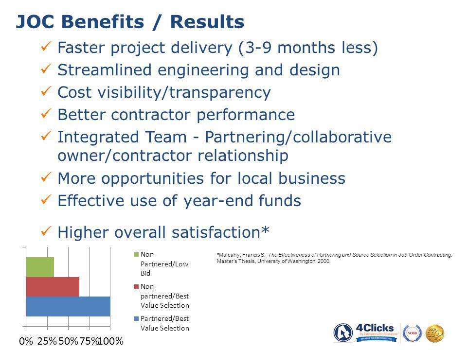 Faster project delivery (3-9 months less) Streamlined engineering and design Cost visibility/transparency Better contractor performance Integrated Team - Partnering/collaborative owner/contractor relationship More opportunities for local business Effective use of year-end funds Higher overall satisfaction* JOC Benefits / Results *Mulcahy, Francis S.