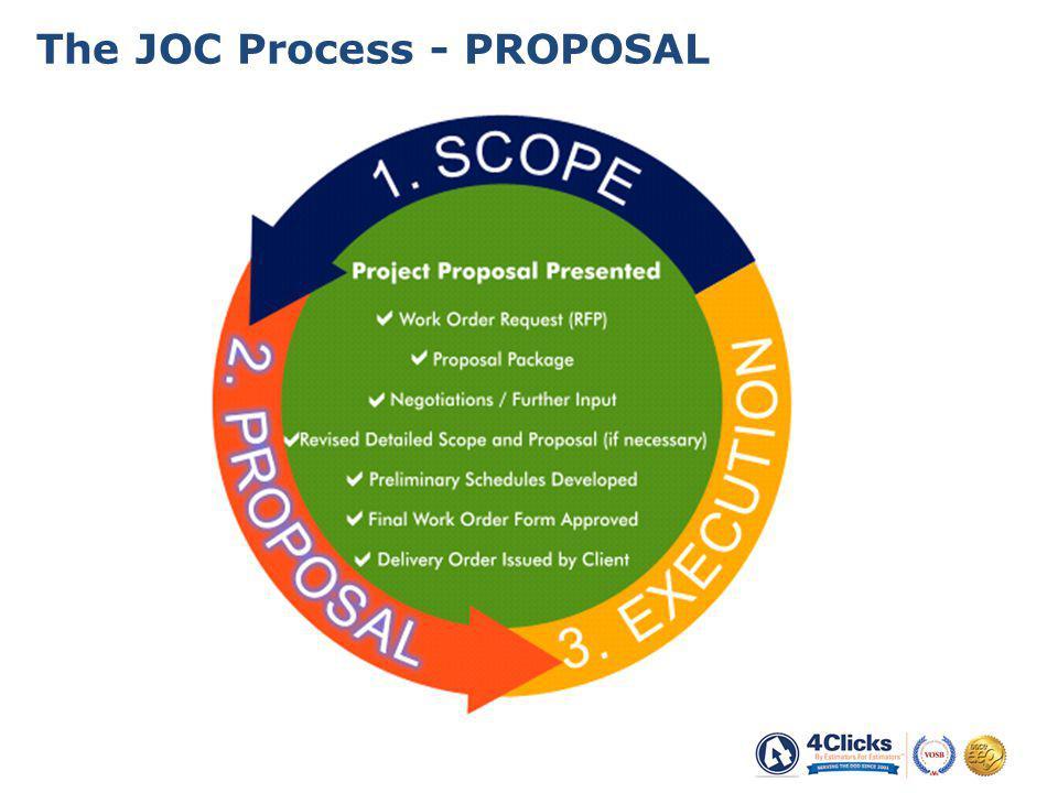The JOC Process - PROPOSAL 37