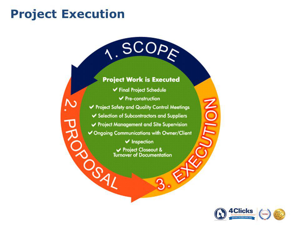Project Execution 40
