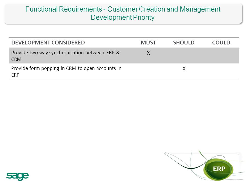 Functional Requirements - Customer Creation and Management Development Priority Functional Requirements - Customer Creation and Management Development