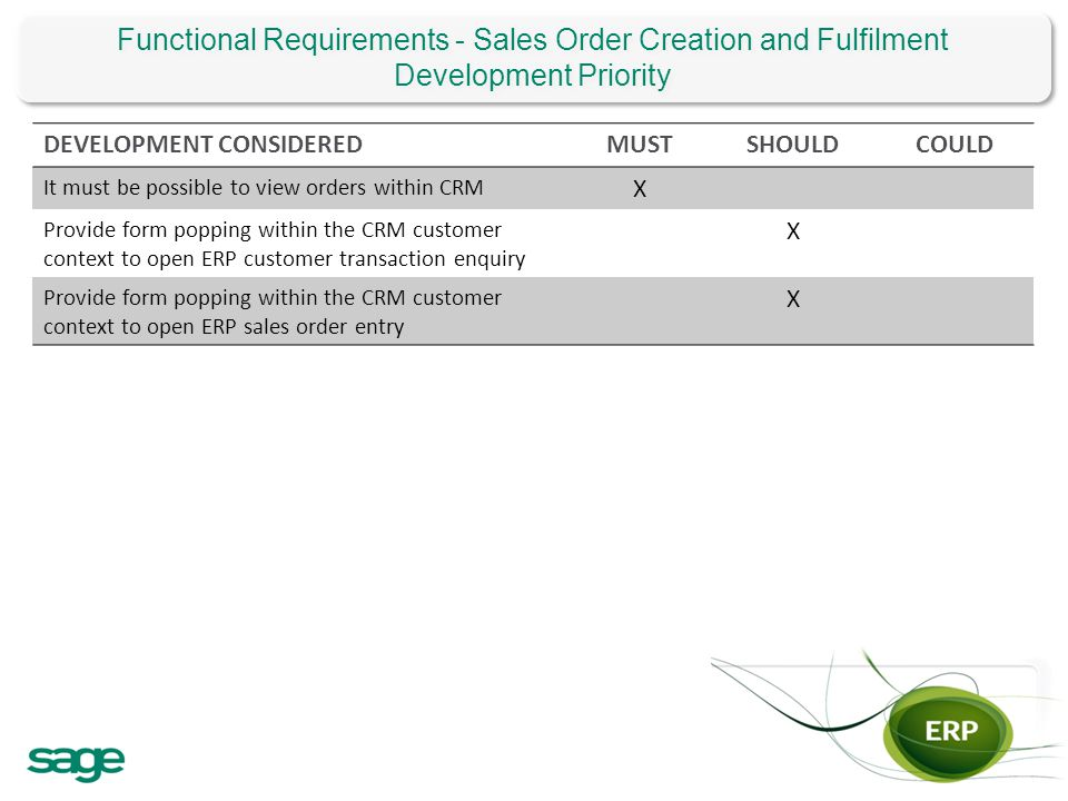 Functional Requirements - Sales Order Creation and Fulfilment Development Priority Functional Requirements - Sales Order Creation and Fulfilment Devel
