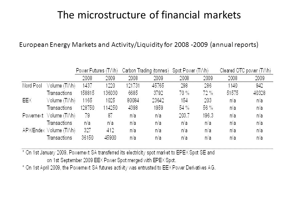 European Energy Markets and Activity/Liquidity for 2008 -2009 (annual reports) The microstructure of financial markets