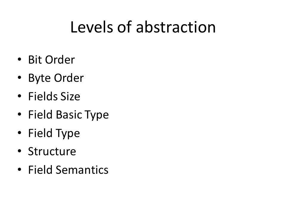 Levels of abstraction Bit Order Byte Order Fields Size Field Basic Type Field Type Structure Field Semantics