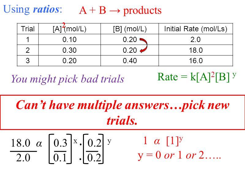 Using ratios: A + B products Rate 2 α [A] 2 x [B] 2 y Rate 1 [A] 1 x [B] 1 y 18.0 α 0.3 x 0.2 y 2.0 0.1 0.2 9.0 α [3] [1] y y = 0 or 1 or 2….. 2 9.0 α