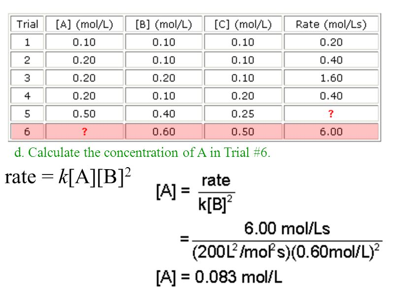 d. Calculate the concentration of A in Trial #6. rate = k[A][B] 2