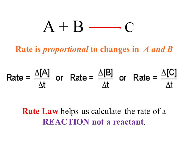 A + B C Rate is proportional to changes in A and B Rate Law helps us calculate the rate of a REACTION not a reactant.