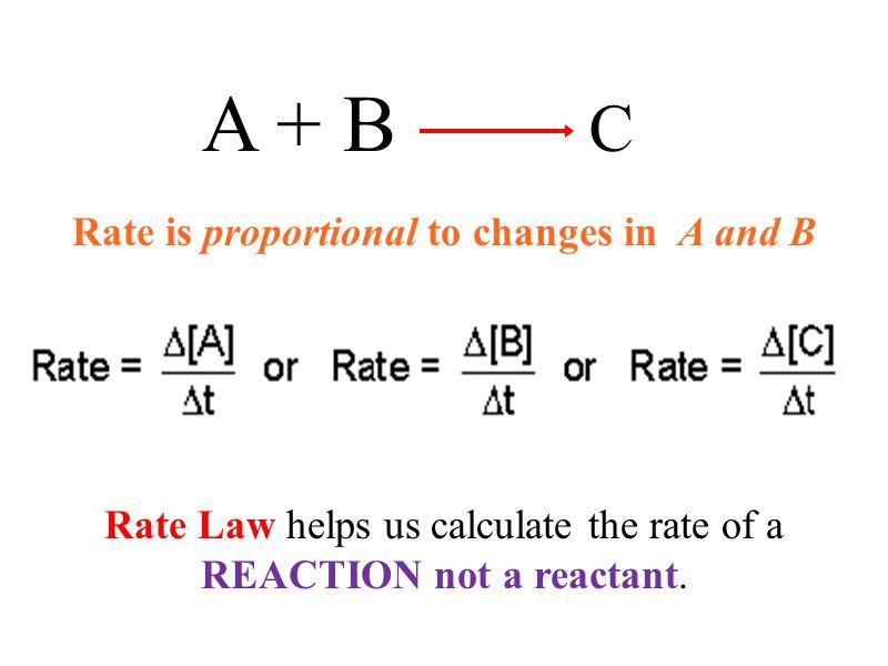 Ratio Approach 8 = 2 4 2 = 1 2