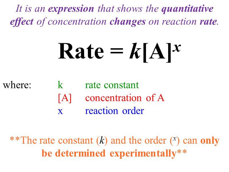 Using ratios: A + B products Rate 2 k [A] 2 x [B] 2 y Rate 1 k [A] 1 x [B] 1 y 18.0 α 0.3 x 0.2 y 2.0 0.1 0.2 x = second order 9.0 α [3] x 1 9.0 α [3] x Trial[A] (mol/L)[B] (mol/L)Initial Rate (mol/Ls) 10.100.202.0 20.300.2018.0 30.200.4016.0 Rate = k[A] x [B] y α =