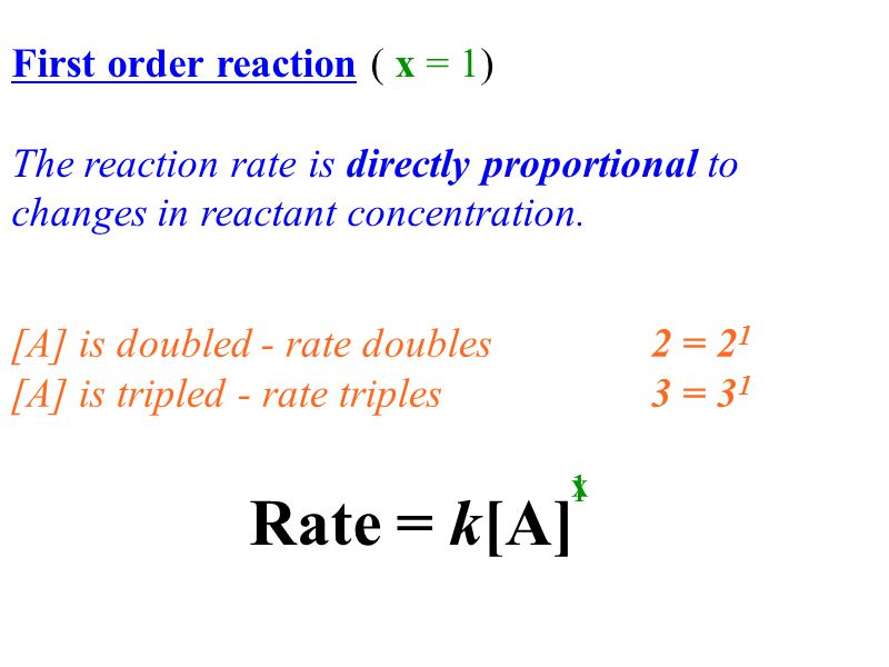 First order reaction ( x = 1) The reaction rate is directly proportional to changes in reactant concentration. [A] is doubled - rate doubles 2 = 2 1 [