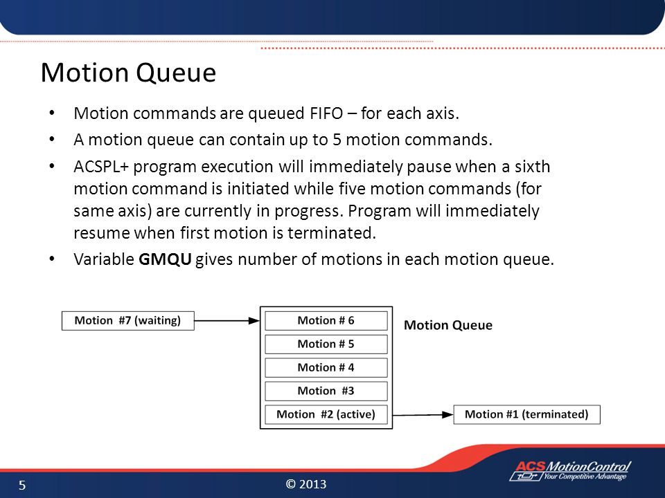 © 2013 Motion Queue Motion commands are queued FIFO – for each axis. A motion queue can contain up to 5 motion commands. ACSPL+ program execution will