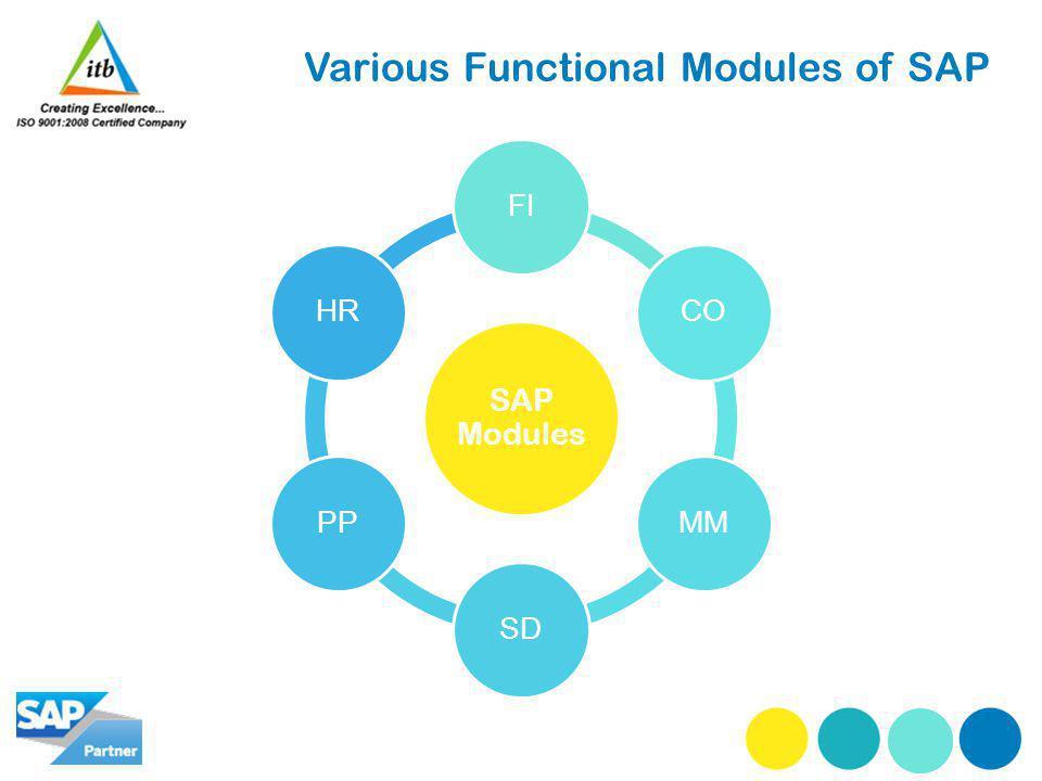 Various Functional Modules of SAP SAP Modules FICOMMSDPPHR