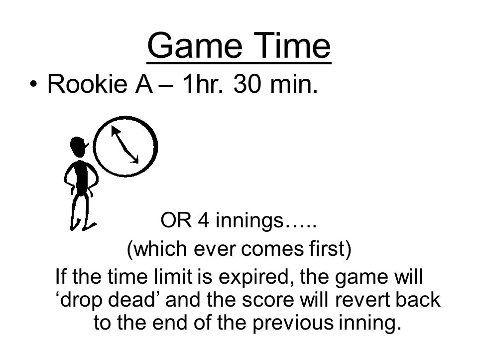 Game Time Rookie A – 1hr. 30 min. OR 4 innings…..