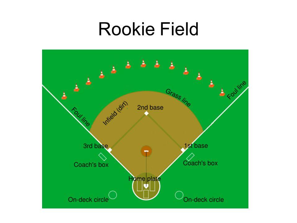 Rookie Field