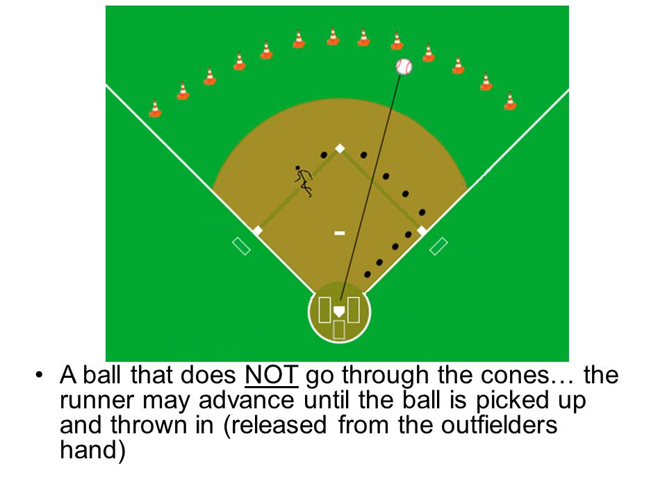 A ball that does NOT go through the cones… the runner may advance until the ball is picked up and thrown in (released from the outfielders hand)