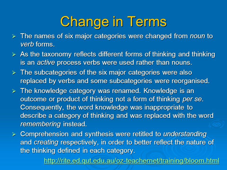 Original Terms New Terms Evaluation Evaluation Synthesis Synthesis Analysis Analysis Application Application Comprehension Comprehension Knowledge Kno