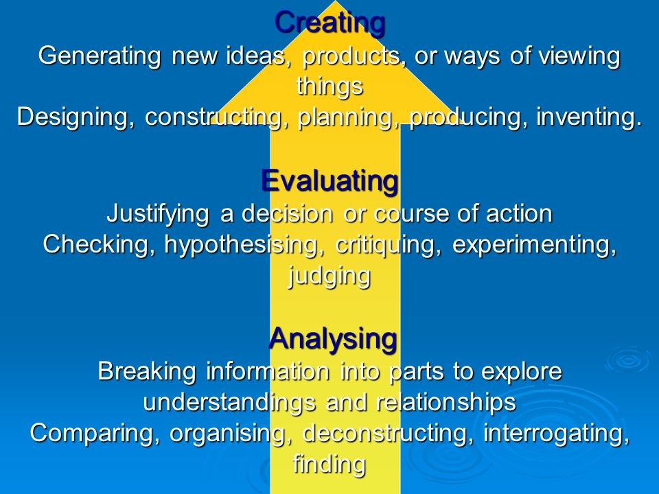 BLOOMS REVISED TAXONOMY Creating Generating new ideas, products, or ways of viewing things Designing, constructing, planning, producing, inventing. Ev