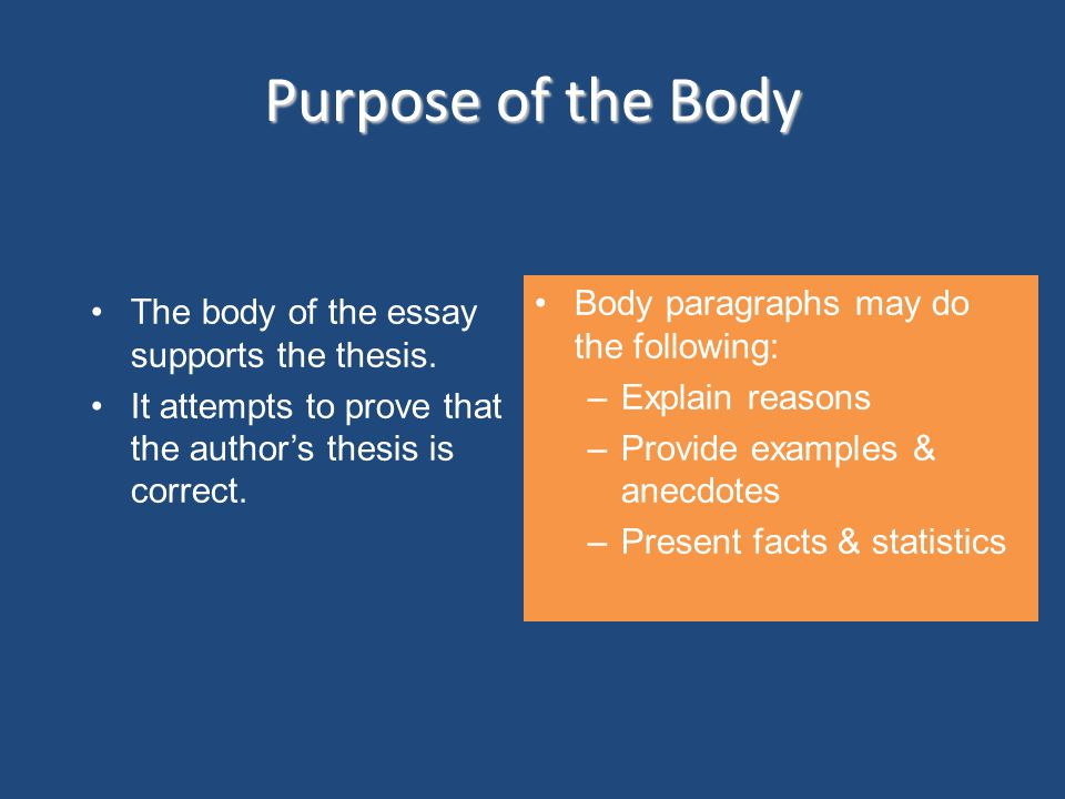 Purpose of the Body The body of the essay supports the thesis. It attempts to prove that the authors thesis is correct. Body paragraphs may do the fol