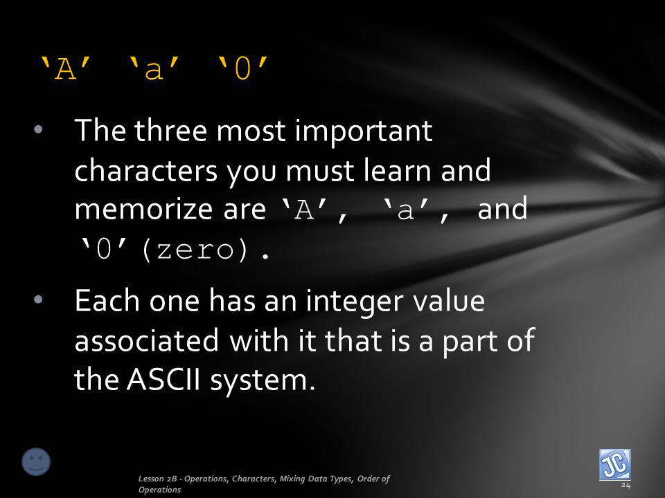 A a 0 Lesson 2B - Operations, Characters, Mixing Data Types, Order of Operations 24 The three most important characters you must learn and memorize ar