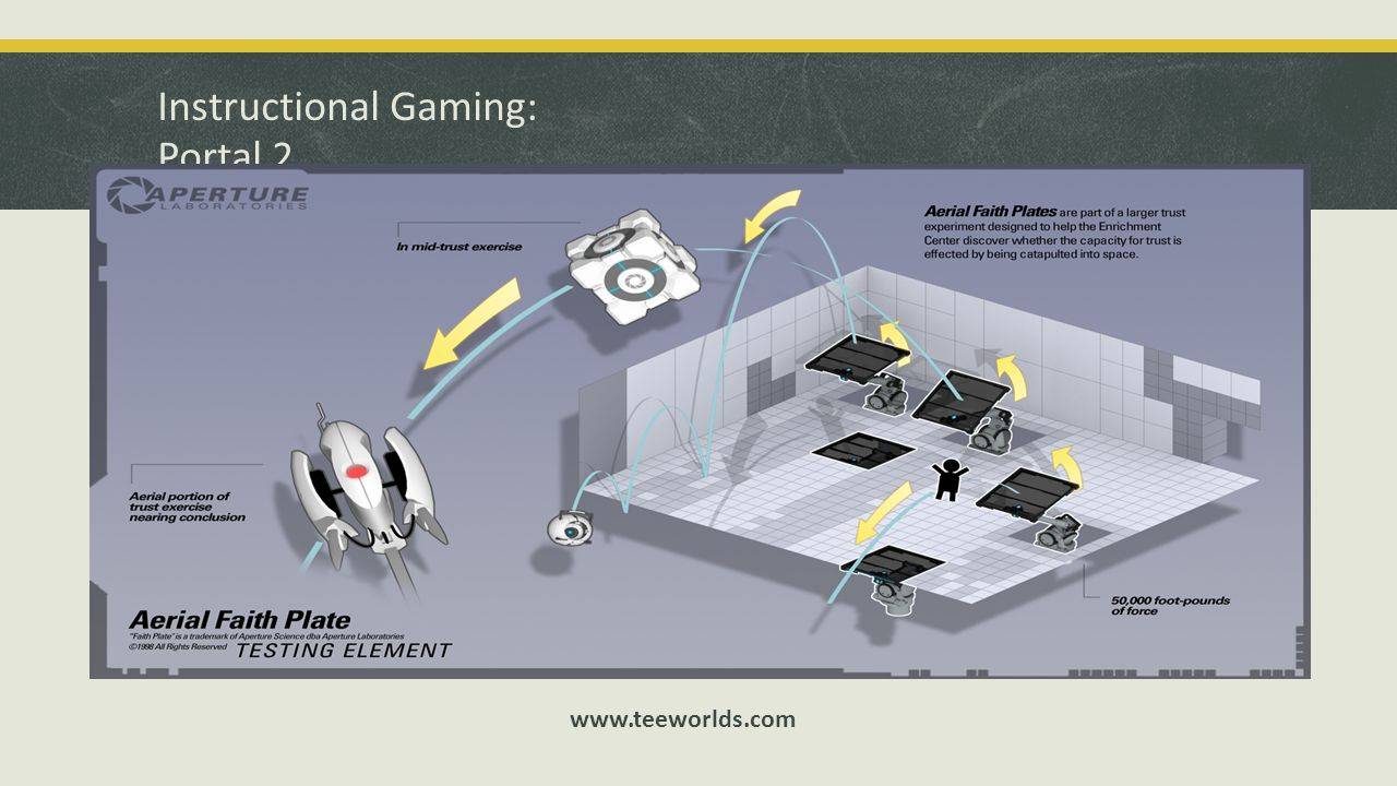 Instructional Gaming: Portal 2 www.teeworlds.com