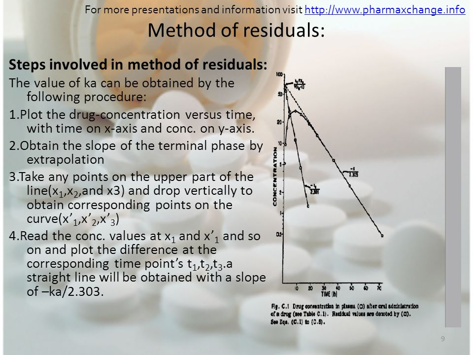 Method of residuals: 9 Steps involved in method of residuals: The value of ka can be obtained by the following procedure: 1.Plot the drug-concentratio