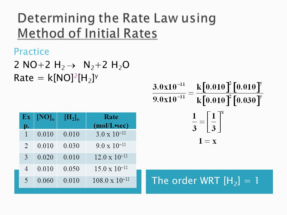 The order WRT [H 2 ] = 1 Practice 2 NO+2 H 2 N 2 +2 H 2 O Rate = k[NO] 2 [H 2 ] y Ex p.
