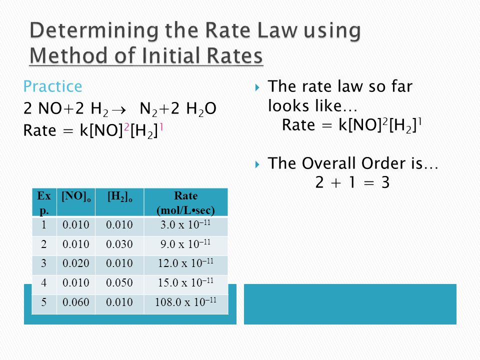 Practice 2 NO+2 H 2 N 2 +2 H 2 O Rate = k[NO] 2 [H 2 ] 1 The rate law so far looks like… Rate = k[NO] 2 [H 2 ] 1 The Overall Order is… 2 + 1 = 3 Ex p.
