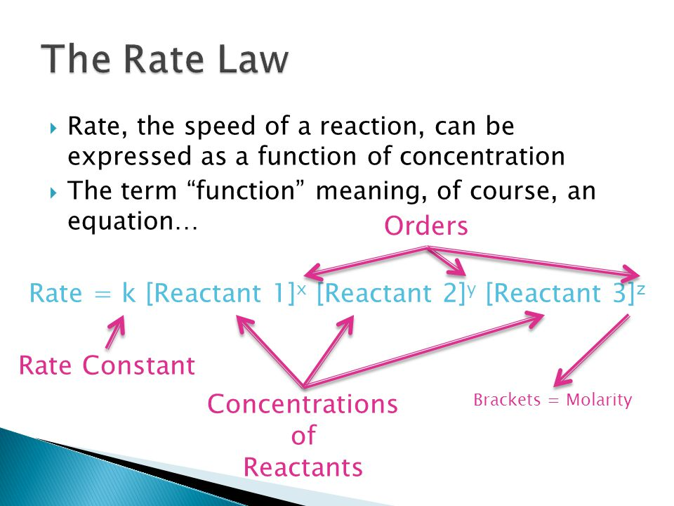 Rate, the speed of a reaction, can be expressed as a function of concentration The term function meaning, of course, an equation… Rate = k [Reactant 1] x [Reactant 2] y [Reactant 3] z Rate Constant Concentrations of Reactants Orders Brackets = Molarity