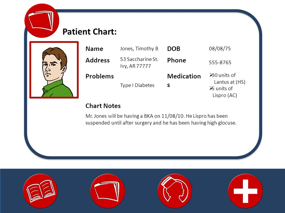 Patient Chart: Name Jones, Timothy B DOB 08/08/75 Address 53 Saccharine St. Ivy, AR 77777 Phone 555-8765 Problems Type I Diabetes Medication s 30 unit