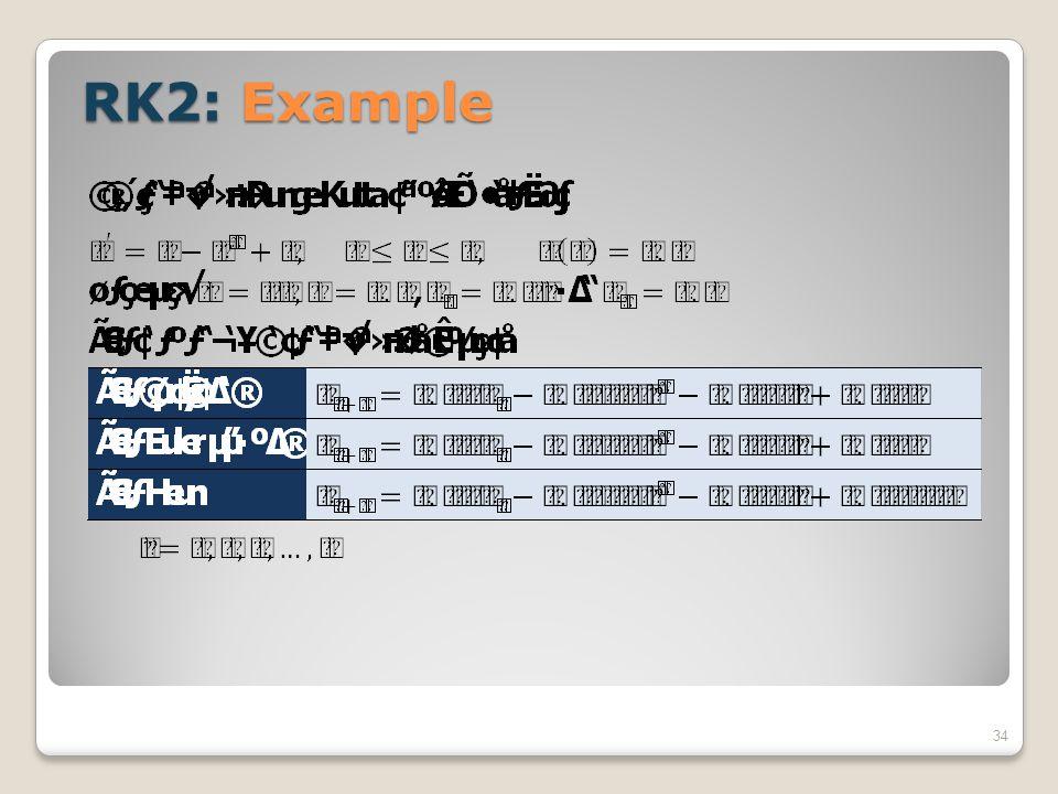 RK2: Example 34