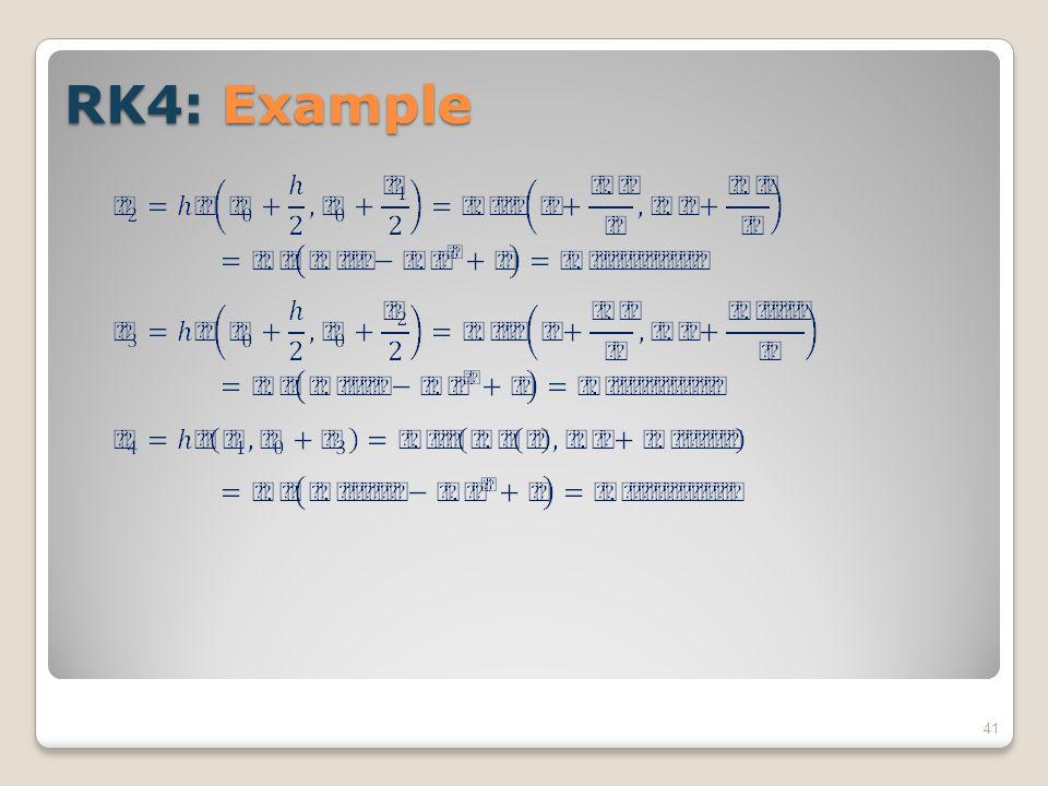RK4: Example 41