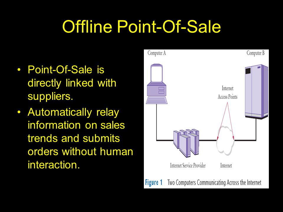 Offline Point-Of-Sale Point-Of-Sale is directly linked with suppliers. Automatically relay information on sales trends and submits orders without huma