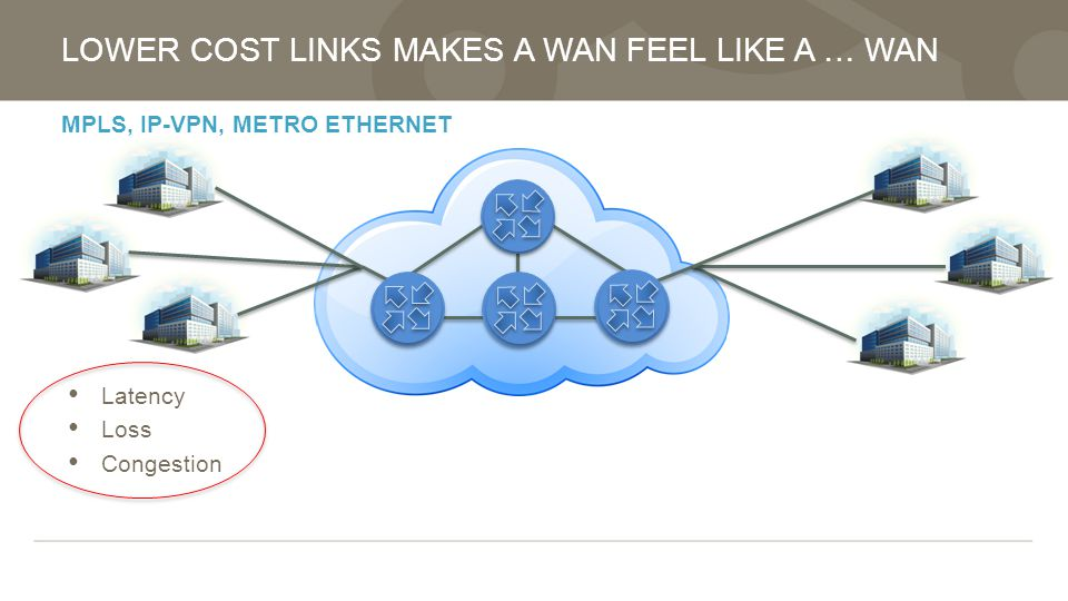 MPLS, IP-VPN, METRO ETHERNET LOWER COST LINKS MAKES A WAN FEEL LIKE A … WAN Latency Loss Congestion