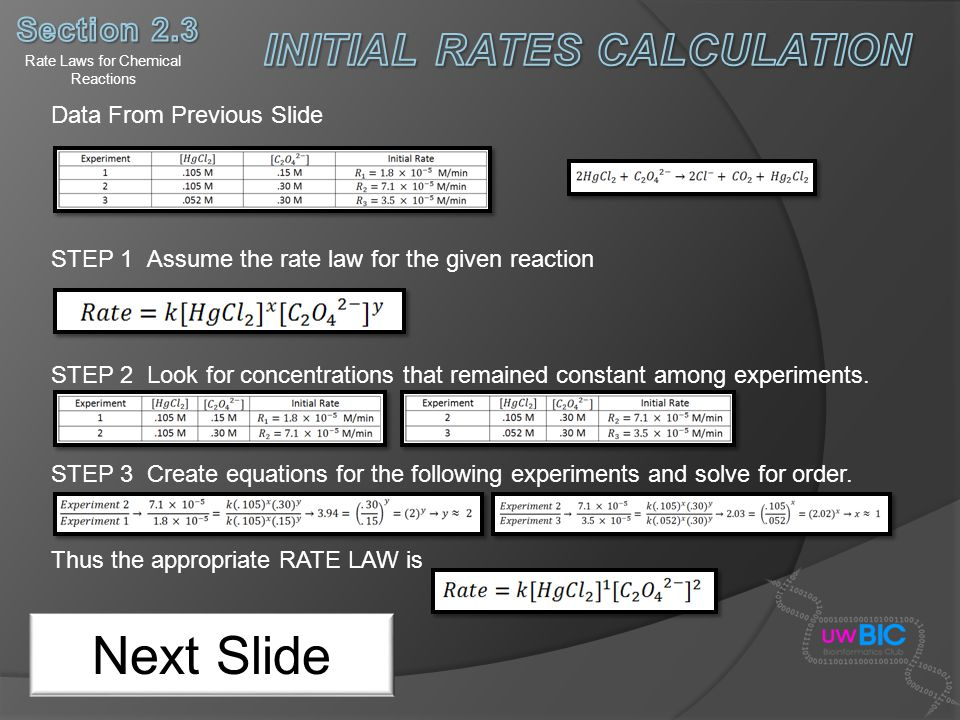 Rate Laws for Chemical Reactions Next Slide Data From Previous Slide STEP 1Assume the rate law for the given reaction STEP 2Look for concentrations th