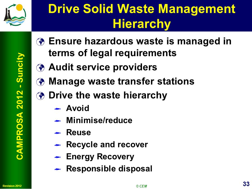 33 Revision 2012 CAMPROSA 2012 - Suncity Drive Solid Waste Management Hierarchy Ensure hazardous waste is managed in terms of legal requirements Audit