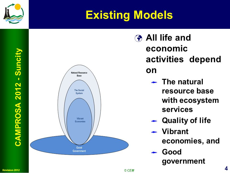 4 Revision 2012 CAMPROSA 2012 - Suncity Existing Models All life and economic activities depend on The natural resource base with ecosystem services Q
