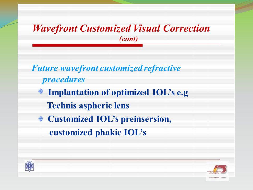Wavefront Customized Visual Correction (cont) Future wavefront customized refractive procedures Implantation of optimized IOLs e.g Technis aspheric le