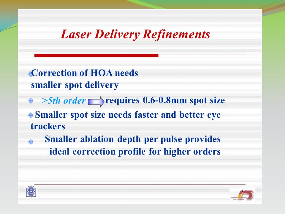 ٤٥ Laser Delivery Refinements Correction of HOA needs smaller spot delivery >5th order requires 0.6-0.8mm spot size Smaller spot size needs faster and