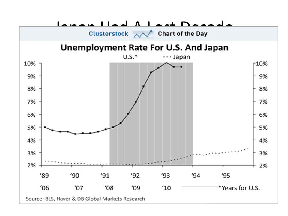 Japan Had A Lost Decade