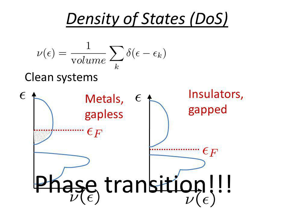 Density of States (DoS) Clean systems Metals, gapless Insulators, gapped Phase transition!!!