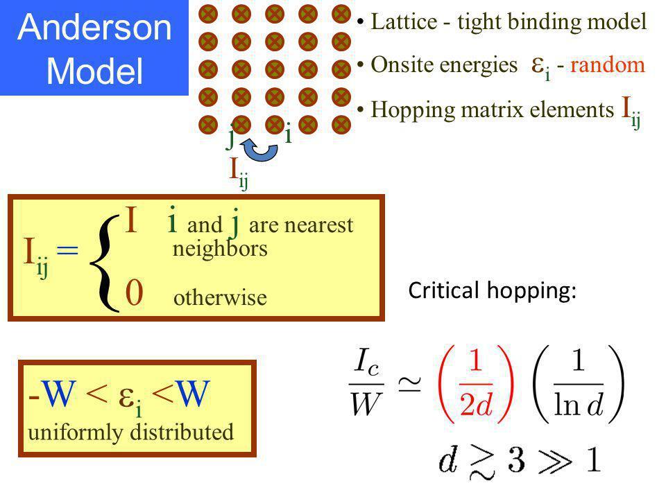 Anderson Model Lattice - tight binding model Onsite energies i - random Hopping matrix elements I ij j i I ij -W < i <W uniformly distributed I ij = I