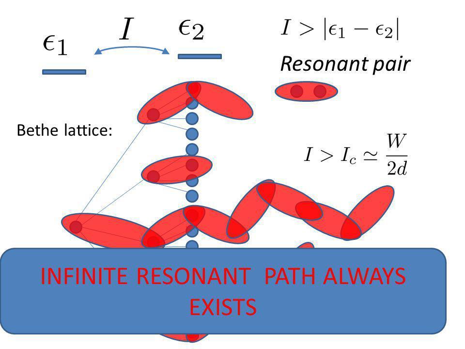 Bethe lattice: INFINITE RESONANT PATH ALWAYS EXISTS