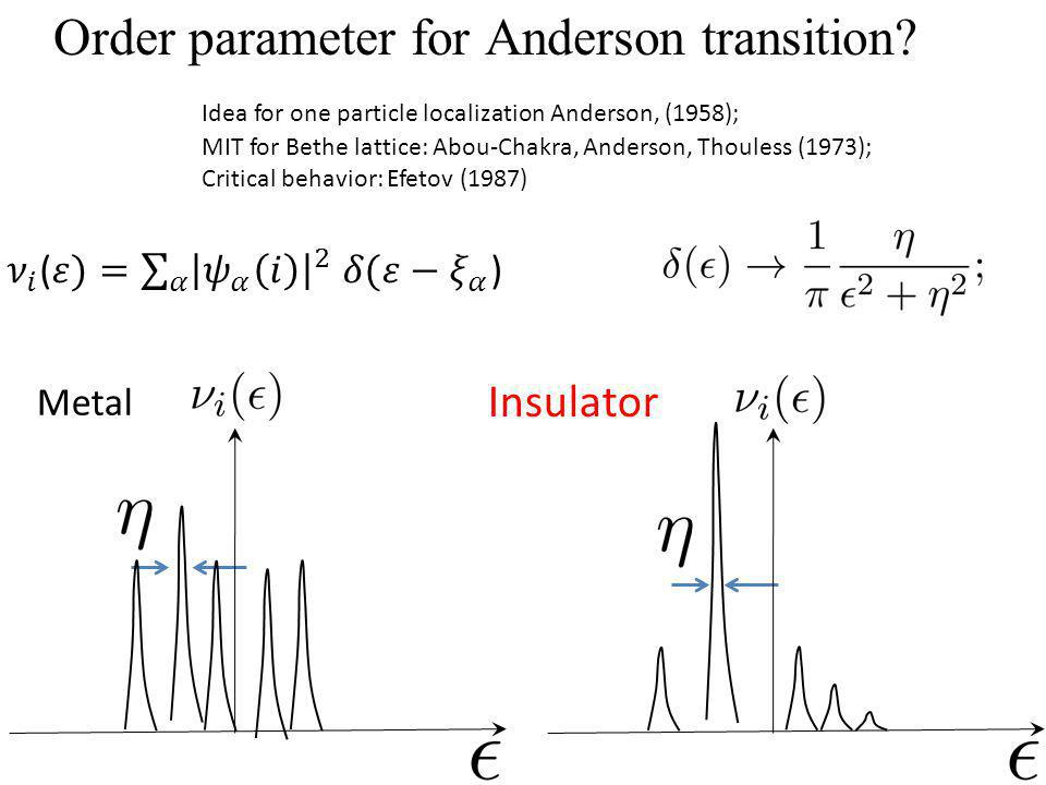Order parameter for Anderson transition? Idea for one particle localization Anderson, (1958); MIT for Bethe lattice: Abou-Chakra, Anderson, Thouless (