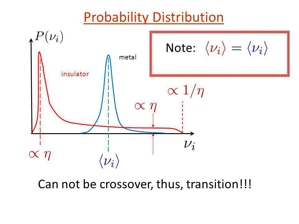 Probability Distribution metal insulator Note: Can not be crossover, thus, transition!!!