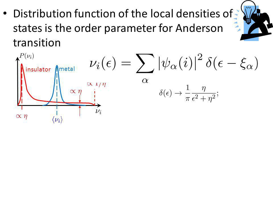 Distribution function of the local densities of states is the order parameter for Anderson transition metal insulator